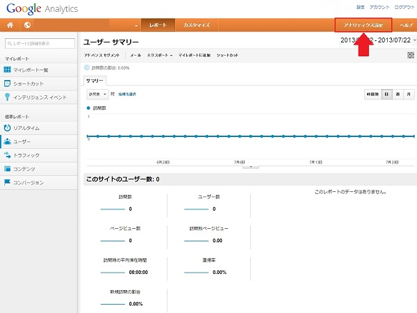Google Analytics(2)