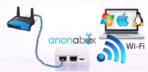 anonabox usage2